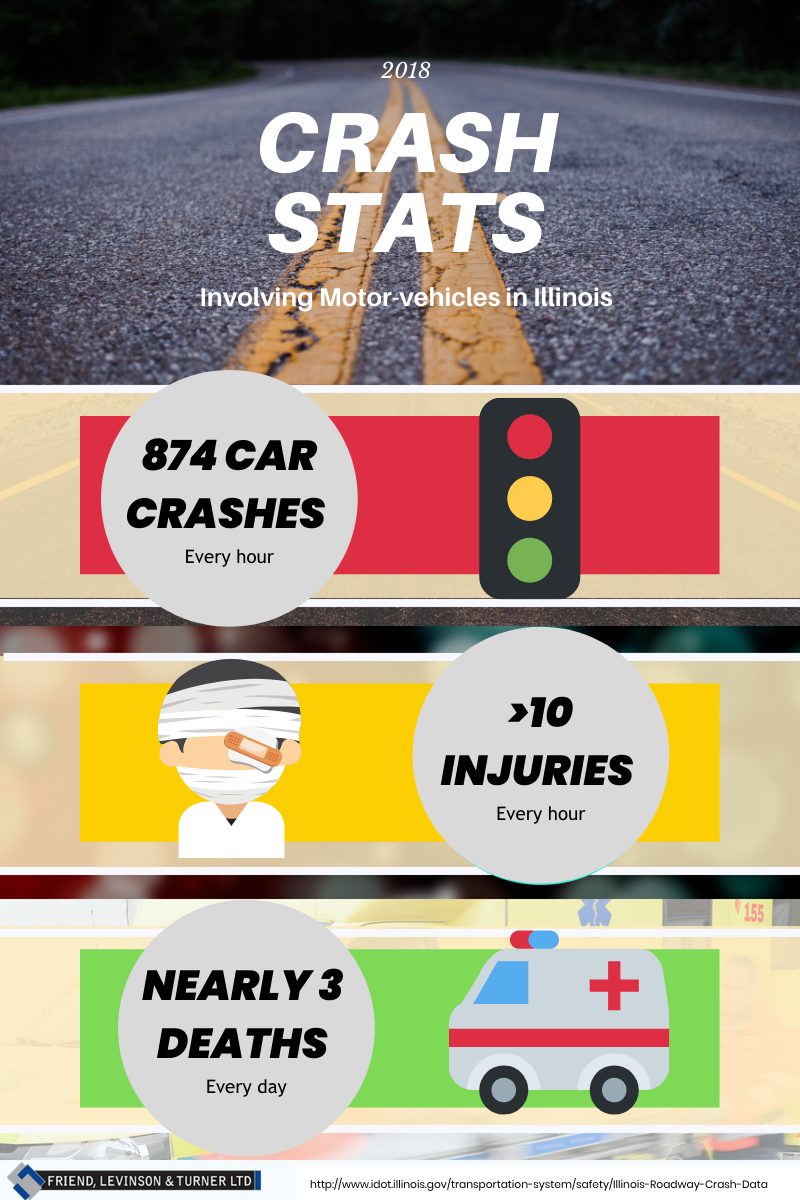 Crash Statistic 2018